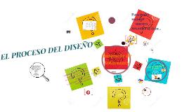 El proceso de diseño; Búsqueda de soluciones por Chucho García.