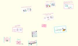 Copy of ANALISIS DE ESTADOS FINANCIEROS ( RATIOS, HORIZONTAL, VERTICAL Y EVA)