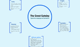 The Great Gatsby Figurative Language and Symbolism