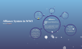 Alliance System in WWI
