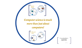 Copy of What can you do with computer science?