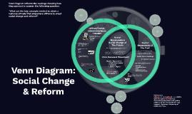 Social Change & Reform: Key Concepts