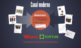 Canal moderno: Tottus y Wong