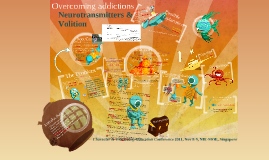 Copy of Overcoming Addictive Behaviours in Character Building: Neurotransmitters & Volition
