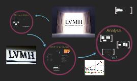 LVMH Analysis