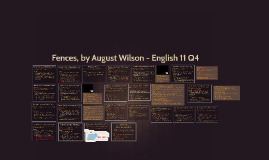 Fences, by August Wilson - English 11 Q4