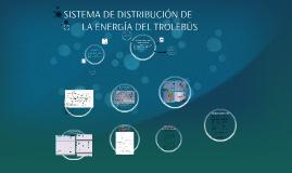 Copy of SISTEMA DE DISTRIBUCIÓN DE             LA ENERGÍA DEL TROLE