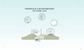 Copy of REFERRALS & INTERVENTIONS