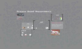 PA - Process Based Measurements