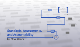 Standards, Assessments, and Accountability