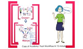 Copy of Работа в Prezi за 15 минут