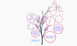 Copy of Copy of Flower prezi