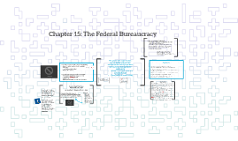 Copy of Chapter 15: The Federal Bureaucracy