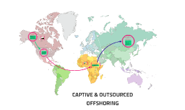 CAPTIVE & OUTSOURCED OFFSHORING