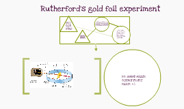 Rutherford's gold foil experament