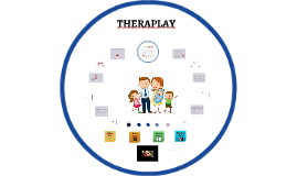 Copy of THERAPLAY
