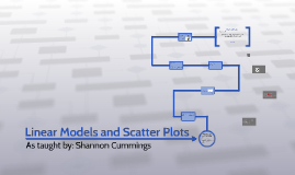 Linear Models and Scatter Plots