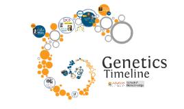 Genetics Timeline