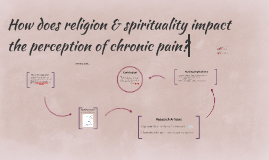 How does spirituality impact the perception of chronic pain