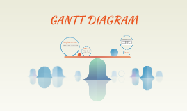 Copy of GANTT DIAGRAM