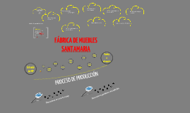 SESIBILIZACIÓN Y RECOLECCIÓN DE DATOS DE LA FÁBRICA DE MUEBLES SANTAMARIA