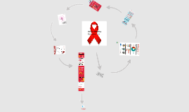 World AIDS Day - A Collection of Infographics for Education