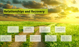 Relationships and Recovery