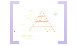 Head First Prezi for YDMC v2.0
