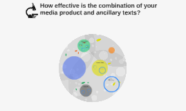 How effective is the combination of your media product and a