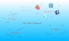 DoubleDigg.com - Social Media Management