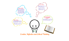 Creative, Reflective and Critical Thinking