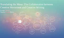 Translating the Muse: The Collaboration between Creative Mov