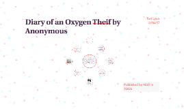 Diary of an Oxygen Theif by Anonymous