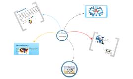 Copy of impacto de las redes sociales