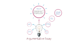 Expository Essay - What is it?