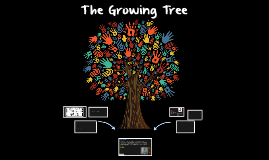 The Growing Tree