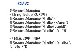 Spring 3.0 Chapt.13 Spring @MVC