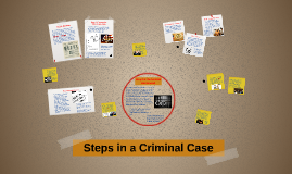Steps in a Criminal Case