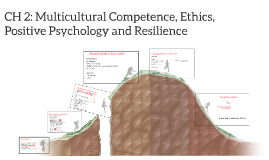 CH 2: Ethics, Multicultural Competence and Wellness