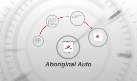 Aboriginal Auto