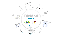 BizMod 1.0 - extended version