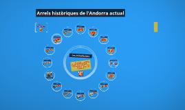 Arrels històriques de l'Andorra actual