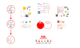 El uso de las redes sociales en el espacio de trabajo