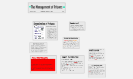 The Management of Prison