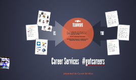 Copy of Career Services / Student Teamwork