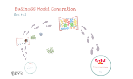Copy of Copy of Business Model Generation