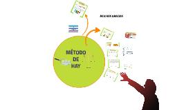 LA METODOLOGIA HAY DE EVALUACION DE PUESTOS Y PERFILES