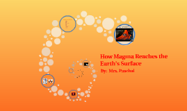 Magma Reaches Earth's Surface