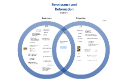 Copy of copy of renaissance and reformation venn diagram by michelle copy of copy of renaissance and reformation venn diagram by michelle huynh on prezi ccuart Image collections