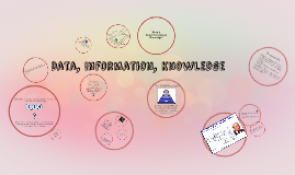 Copy of Data, Information, Knowledge